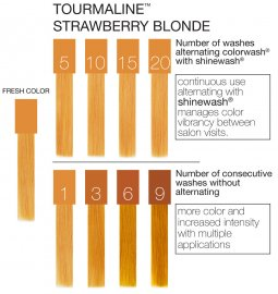 Celeb Luxury Gem Lites Colorwash Tourmaline Strawberry Blonde 244ml