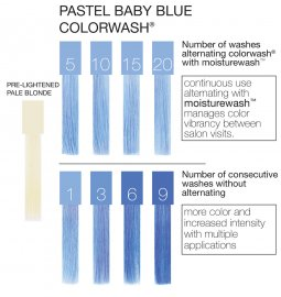 Celeb Luxury Viral Colorwash Pastel Baby Blue 244ml