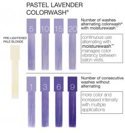 Celeb Luxury Viral Colorwash Pastel Lavender 244ml